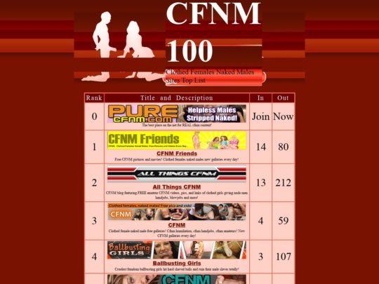 CFNM 100