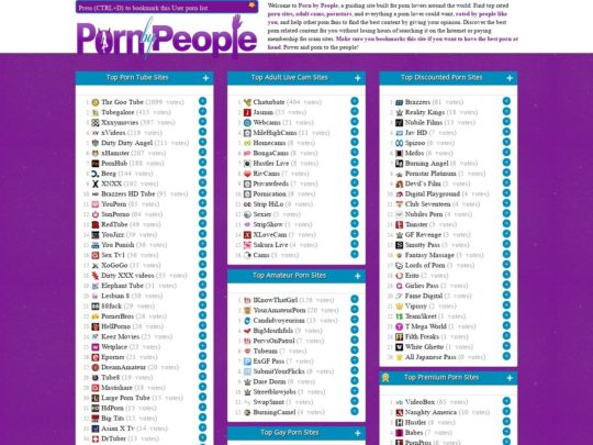 Porn by People